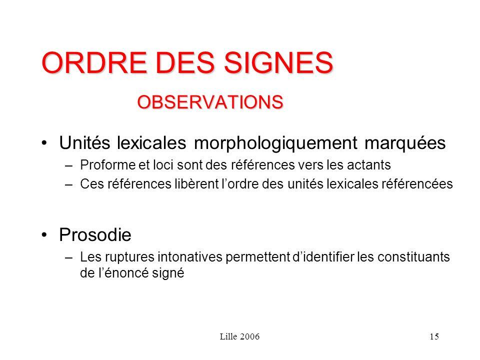 Lille 200615 ORDRE DES SIGNES OBSERVATIONS Unités lexicales morphologiquement marquées –Proforme et loci sont des références vers les actants –Ces réf