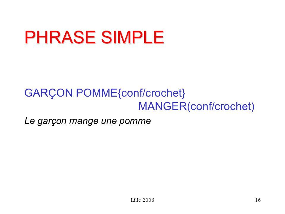 Lille 200616 PHRASE SIMPLE GARÇON POMME{conf/crochet} MANGER(conf/crochet) Le garçon mange une pomme