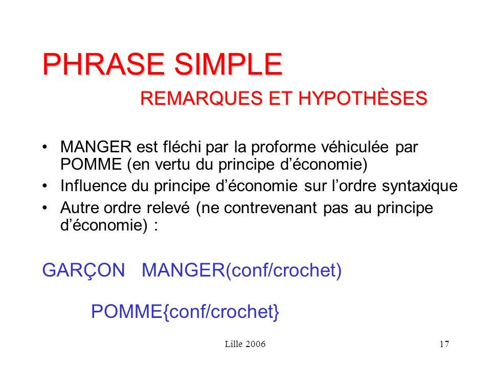 Lille 200617 PHRASE SIMPLE REMARQUES ET HYPOTHÈSES MANGER est fléchi par la proforme véhiculée par POMME (en vertu du principe déconomie) Influence du