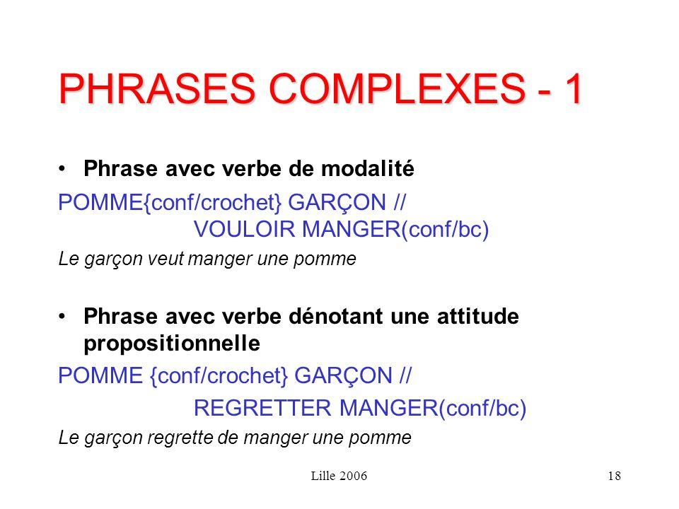 Lille 200618 PHRASES COMPLEXES - 1 Phrase avec verbe de modalité POMME{conf/crochet} GARÇON // VOULOIR MANGER(conf/bc) Le garçon veut manger une pomme