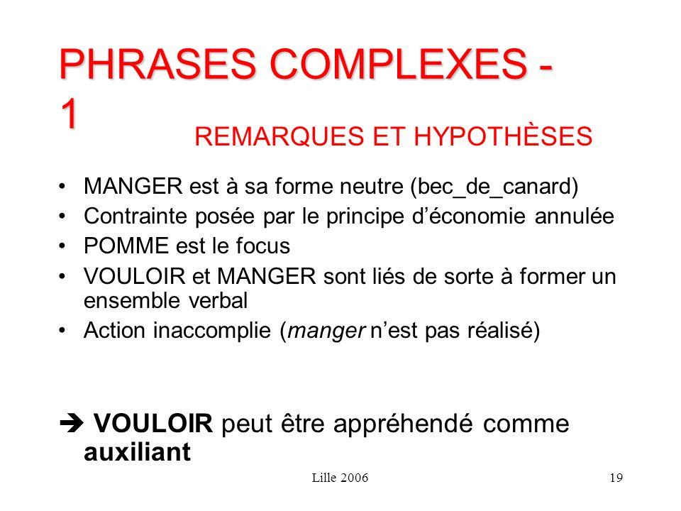 Lille 200619 PHRASES COMPLEXES - 1 REMARQUES ET HYPOTHÈSES MANGER est à sa forme neutre (bec_de_canard) Contrainte posée par le principe déconomie ann