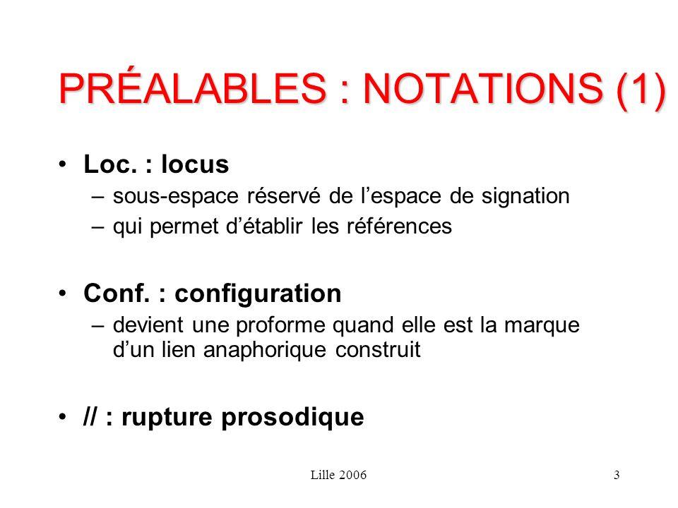 Lille 20064 PRÉALABLES : NOTATIONS (2) {conf /α} : proforme représentant le nom susceptible dêtre utilisée pour la construction verbale (non réalisée après le nom) (conf /α) : réalisée par le verbe HOMME{conf /d} SE_DEPLACER(conf /d) [loc X] : réalisation dun geste sur/vers le locus X [loc A]- : début du verbe sur le locus A -[loc B] : fin du verbe sur le locus B {conf /α} : proforme représentant le nom susceptible dêtre utilisée pour la construction verbale (non réalisée après le nom) (conf /α) : réalisée par le verbe HOMME{conf / L, n, d, v, w, 4, etc}
