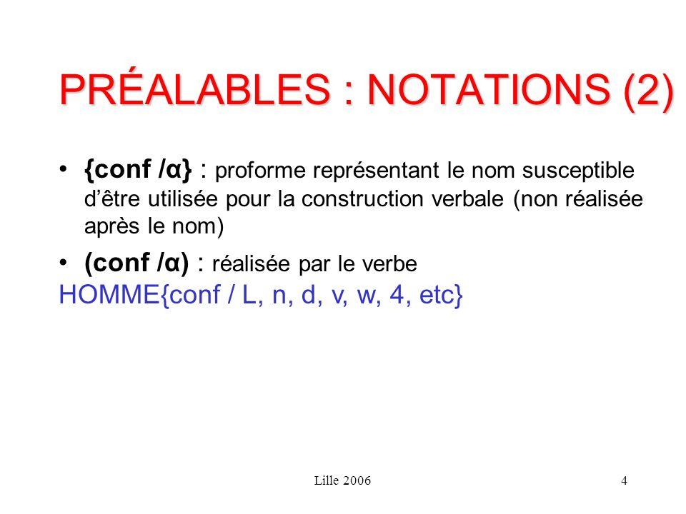 Lille 20065 PRÉALABLES : NOTATIONS (2) [loc X] : réalisation dun geste sur/vers le locus X [loc A]- : début du verbe sur le locus A -[loc B] : fin du verbe sur le locus B {conf /α} : proforme représentant le nom susceptible dêtre utilisée pour la construction verbale (non réalisée après le nom) (conf /α) : réalisée par le verbe HOMME{conf /d} SE_DEPLACER(conf /d)