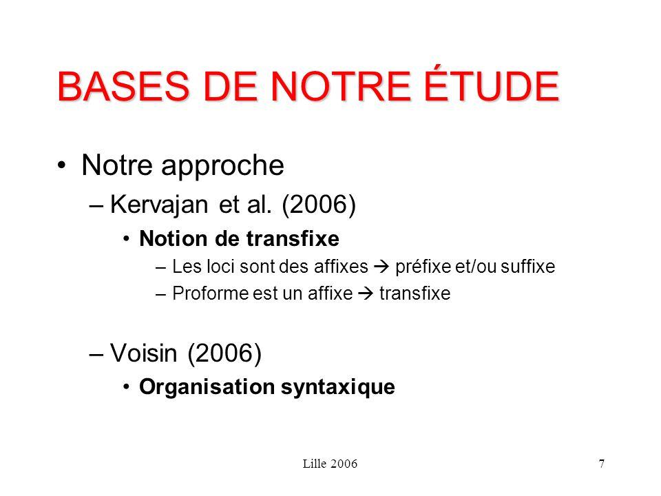 Lille 20067 BASES DE NOTRE ÉTUDE Notre approche –Kervajan et al. (2006) Notion de transfixe –Les loci sont des affixes préfixe et/ou suffixe –Proforme