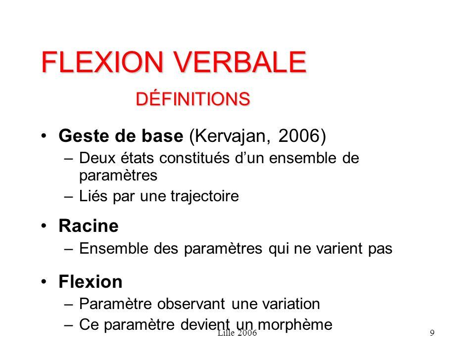 Lille 200610 FLEXION VERBALE VERBES À FORME SOUPLE - 1 Accord en locus(i) –Variation du(des) lieu(x) de réalisation PLANTE[loc A] [loc A]-ARROSER Accord en proforme –Variation de la configuration VOITURE{conf/main plate} SE_DÉPLACER(conf/main plate)