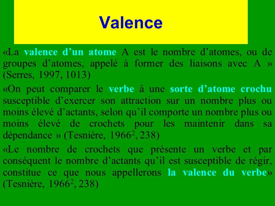 Valence «La valence dun atome A est le nombre datomes, ou de groupes datomes, appelé à former des liaisons avec A » (Serres, 1997, 1013) «On peut comp