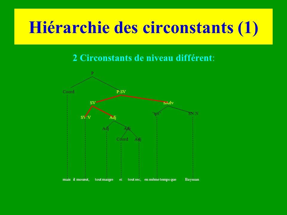 Hiérarchie des circonstants (1) 2 Circonstants de niveau différent: P:SV P Coord SVSAdv SV:VAdj Coord SN:N