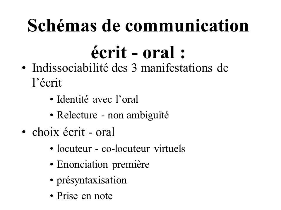 Schémas de communication écrit - oral : Indissociabilité des 3 manifestations de lécrit Identité avec loral Relecture - non ambiguïté choix écrit - or