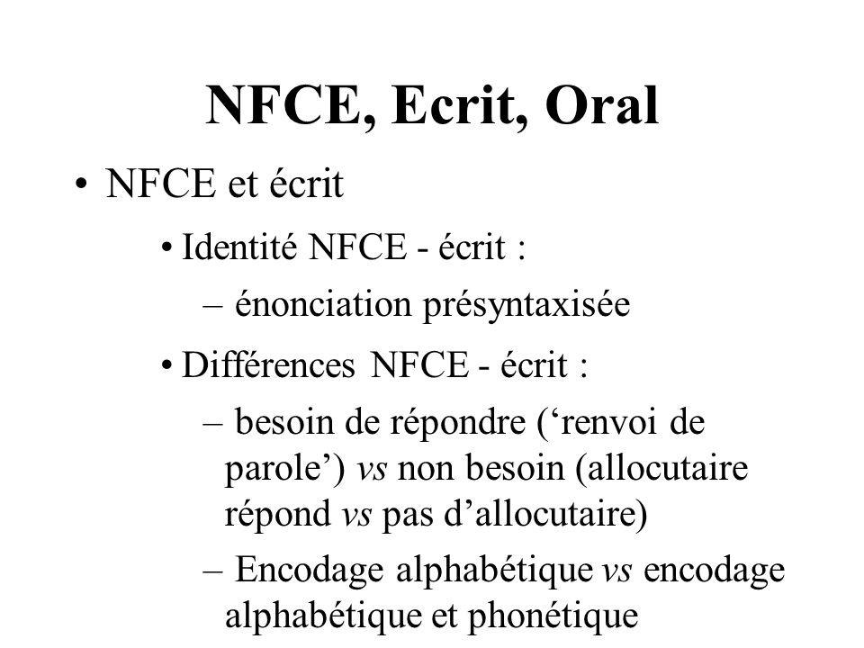 NFCE, Ecrit, Oral NFCE et écrit Identité NFCE - écrit : – énonciation présyntaxisée Différences NFCE - écrit : – besoin de répondre (renvoi de parole)