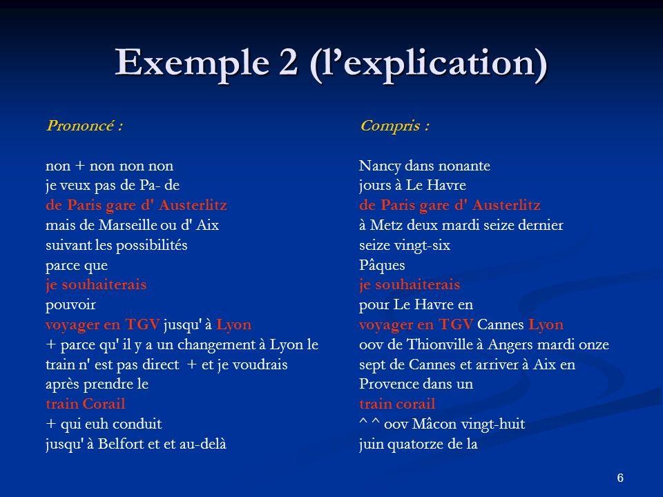 6 Exemple 2 (lexplication) Prononcé : non + non non non je veux pas de Pa- de de Paris gare d' Austerlitz mais de Marseille ou d' Aix suivant les poss