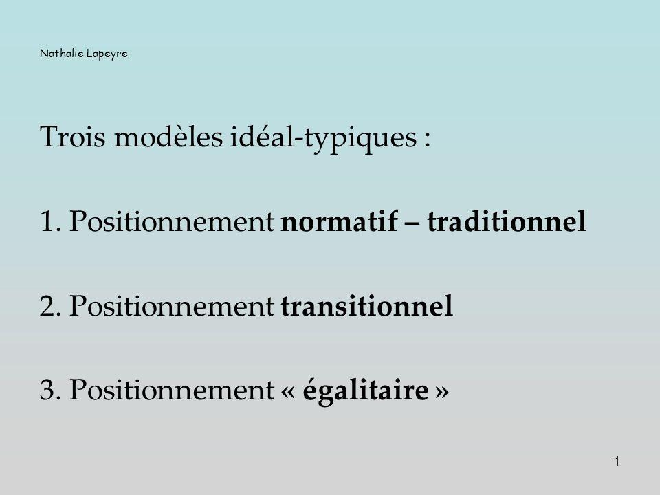 1 Nathalie Lapeyre Trois modèles idéal-typiques : 1. Positionnement normatif – traditionnel 2. Positionnement transitionnel 3. Positionnement « égalit