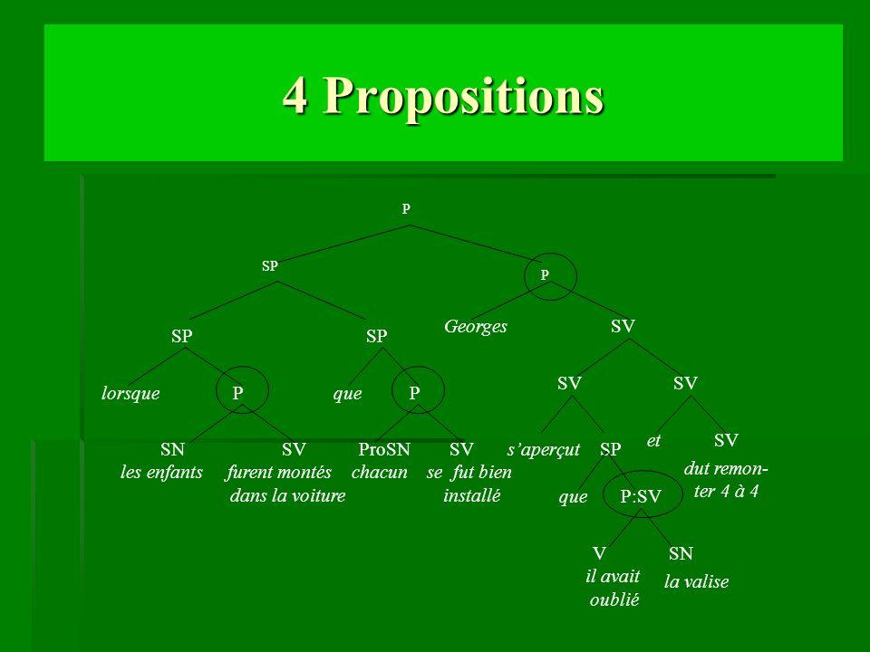 4 Propositions et SV SP P SN SV ProSN SV saperçut SP les enfants furent montés chacun se fut bien dans la voiture installé SP lorsque que P PP V SN il