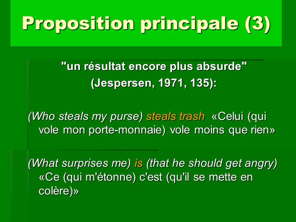 (qui dort) dîne (si je vous raconte cela), c est (que je vous sais discret) (daprès Sandfeld, 1965, Syntaxe du français contemporain, t.