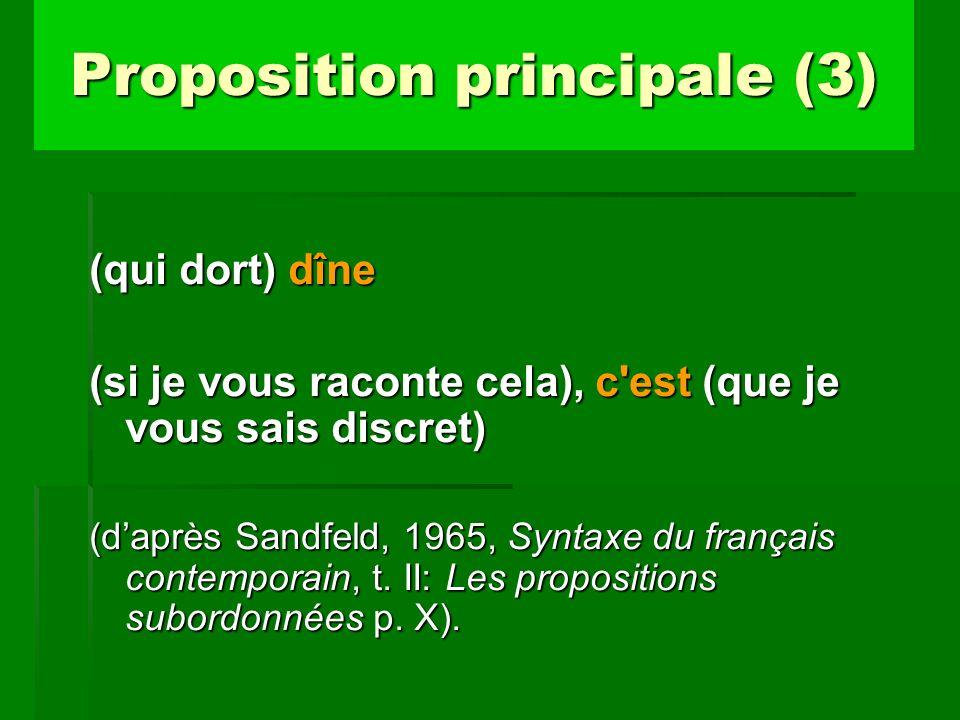 (qui dort) dîne (si je vous raconte cela), c'est (que je vous sais discret) (daprès Sandfeld, 1965, Syntaxe du français contemporain, t. II: Les propo