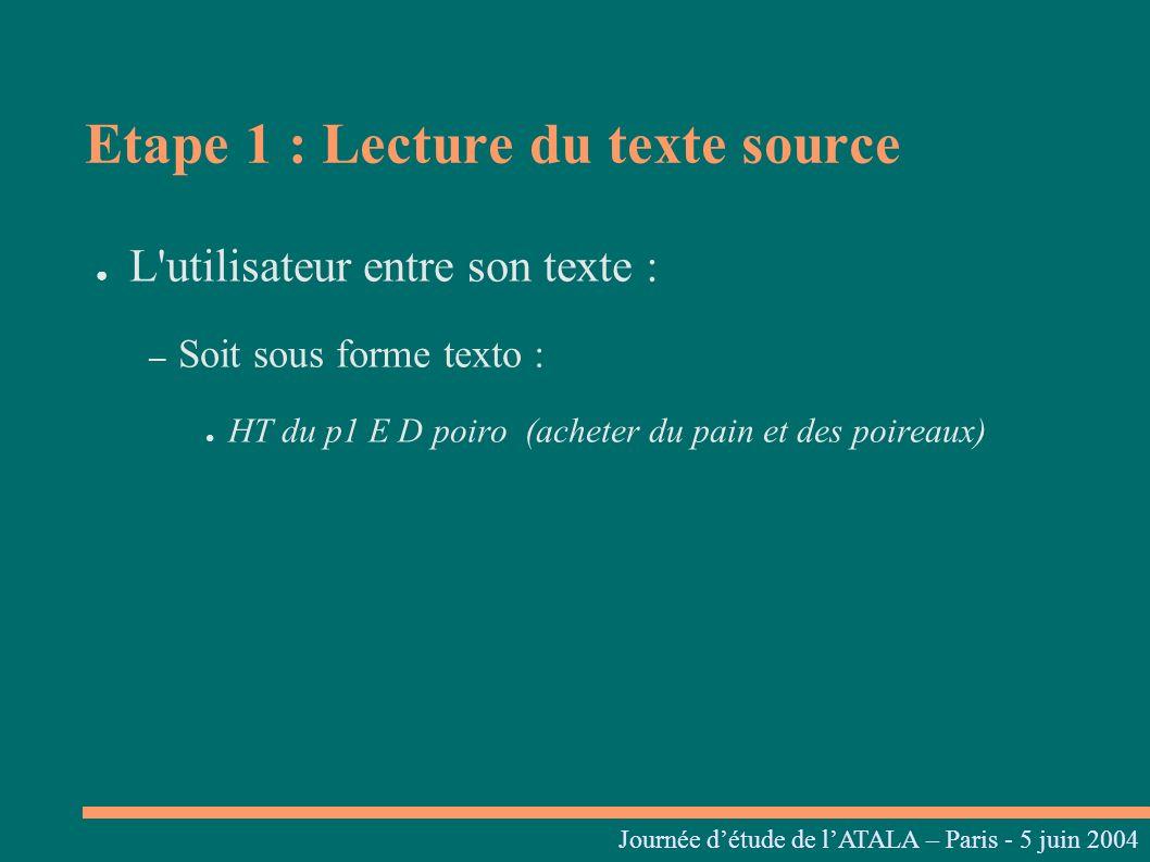 Etape 1 : Lecture du texte source Journées linguistiques du Centre L. Tesnière – 05 et 06 mars 2004 L'utilisateur entre son texte : – Soit sous forme