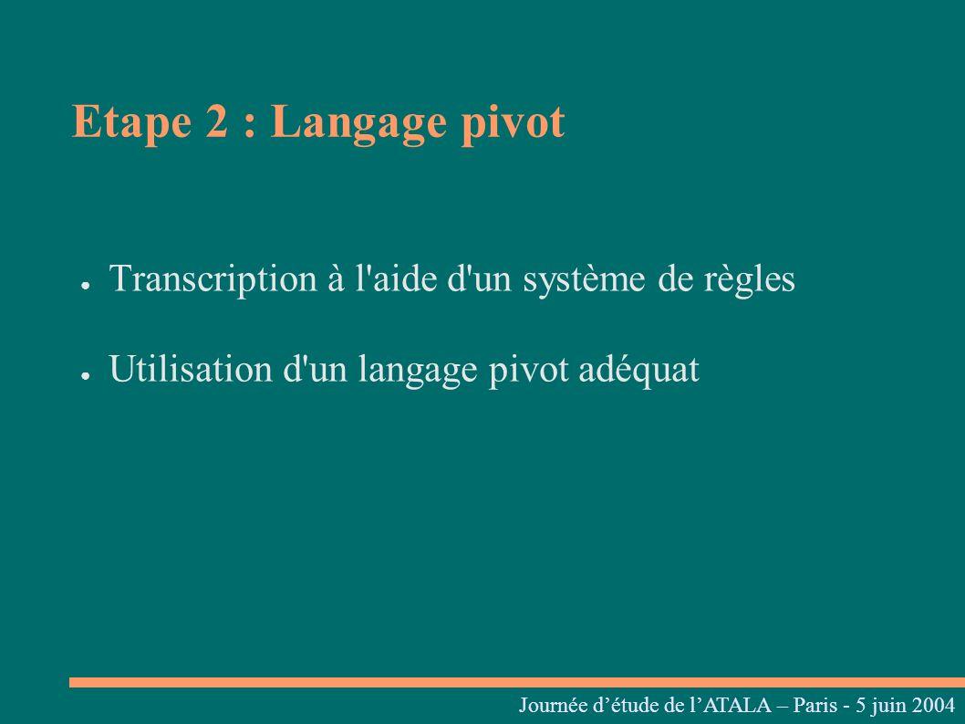 Etape 2 : Langage pivot Journées linguistiques du Centre L. Tesnière – 05 et 06 mars 2004 Transcription à l'aide d'un système de règles Utilisation d'