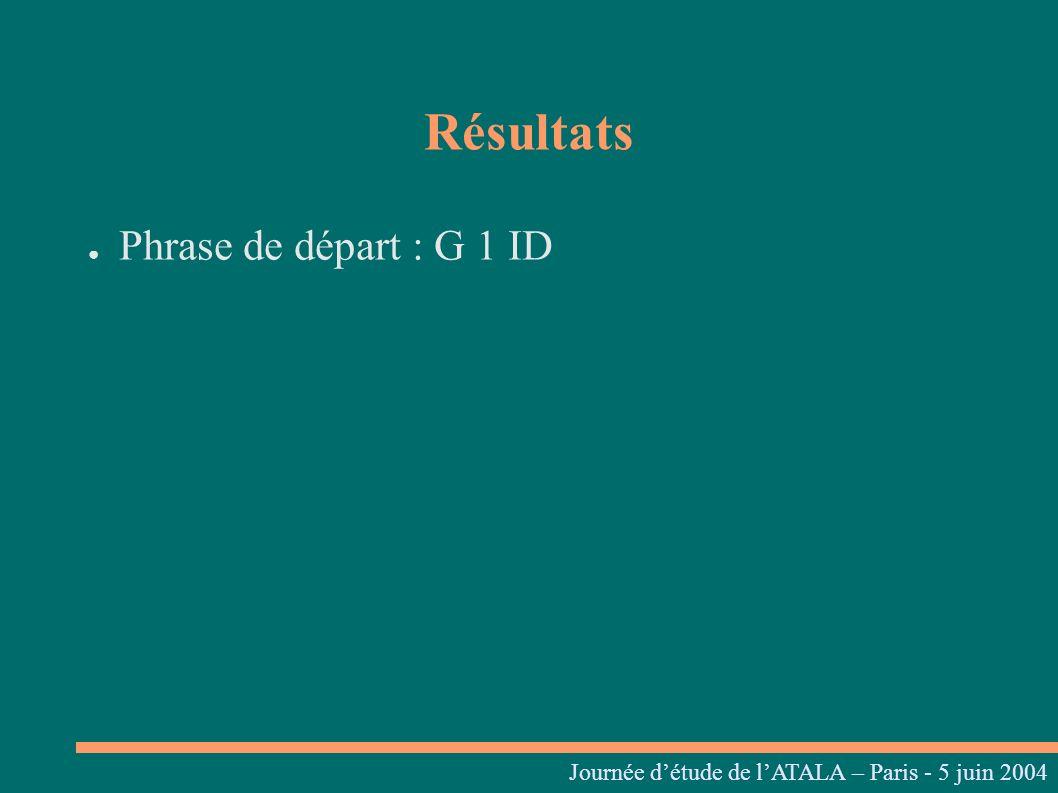 Résultats Phrase de départ : G 1 ID Journées linguistiques du Centre L. Tesnière – 05 et 06 mars 2004 Journée détude de lATALA – Paris - 5 juin 2004
