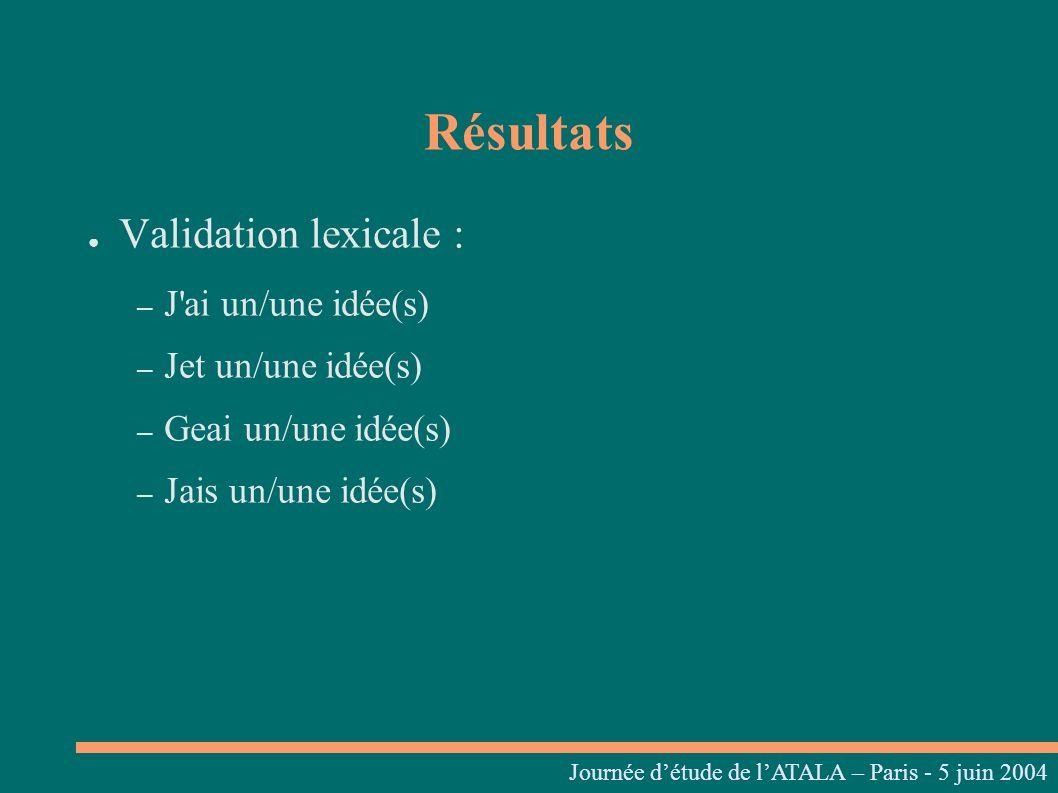 Résultats Validation lexicale : – J'ai un/une idée(s) – Jet un/une idée(s) – Geai un/une idée(s) – Jais un/une idée(s) Journées linguistiques du Centr