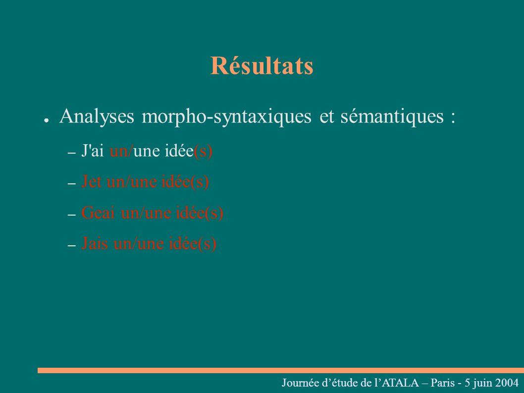 Résultats Analyses morpho-syntaxiques et sémantiques : – J'ai un/une idée(s) – Jet un/une idée(s) – Geai un/une idée(s) – Jais un/une idée(s) Journées