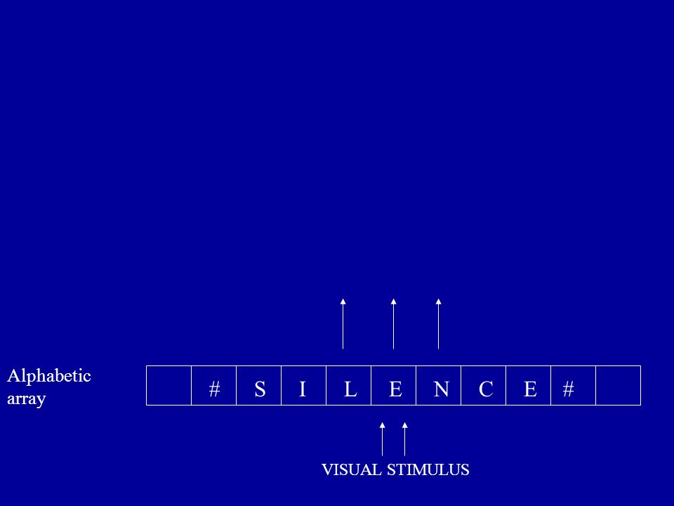 #SILENCE# Alphabetic array VISUAL STIMULUS