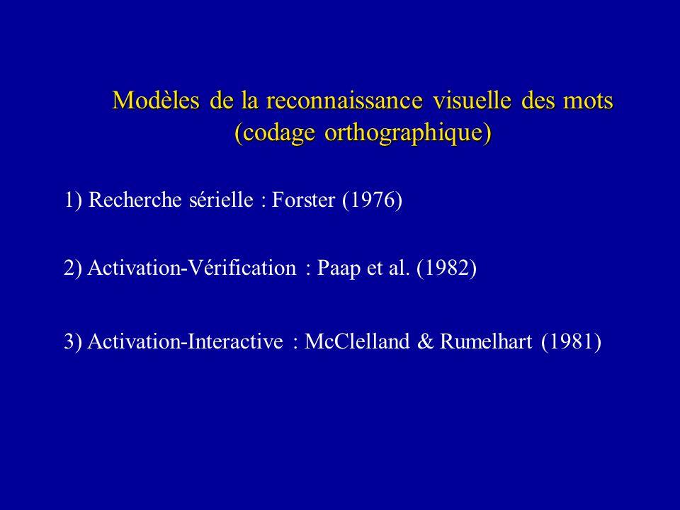 Modèles de la reconnaissance visuelle des mots (codage orthographique) 1) Recherche sérielle : Forster (1976) 2) Activation-Vérification : Paap et al.