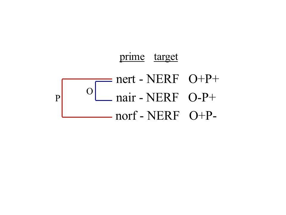 nert - NERF O+P+ nair - NERF O-P+ norf - NERF O+P- O P prime target