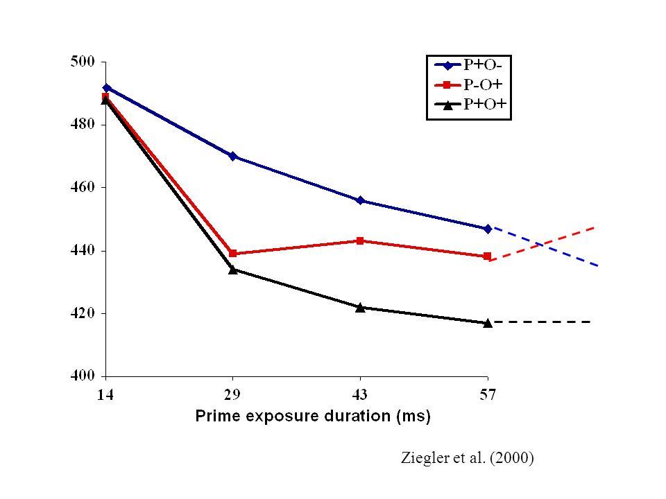 Ziegler et al. (2000)