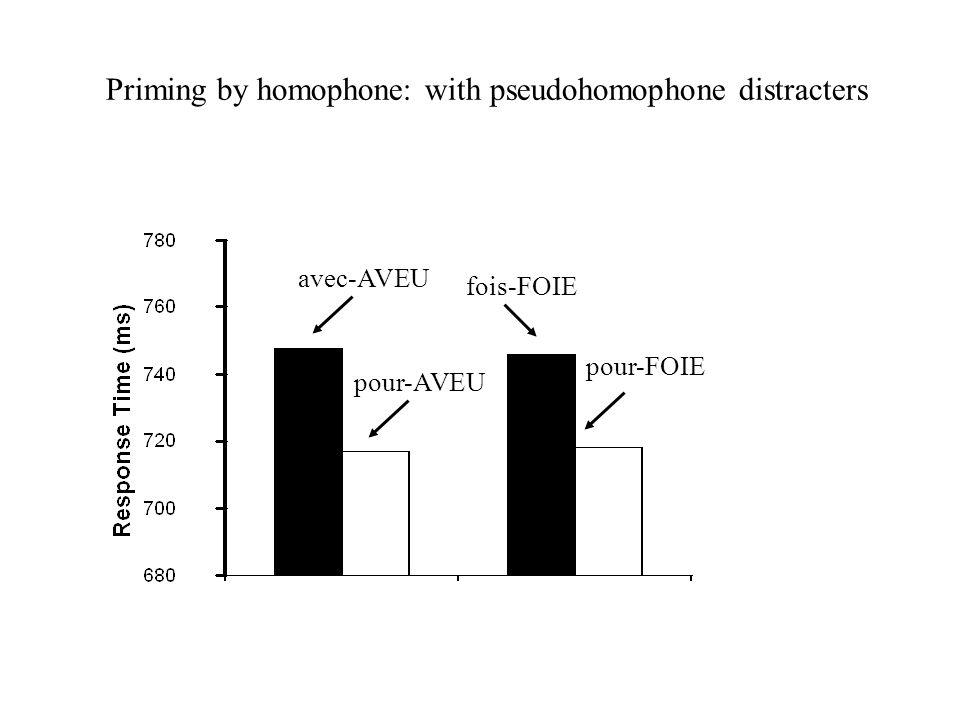 avec-AVEU pour-AVEU Priming by homophone: with pseudohomophone distracters pour-FOIE fois-FOIE