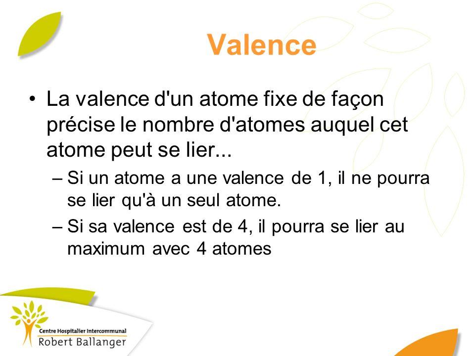 Valence La valence d'un atome fixe de façon précise le nombre d'atomes auquel cet atome peut se lier... –Si un atome a une valence de 1, il ne pourra