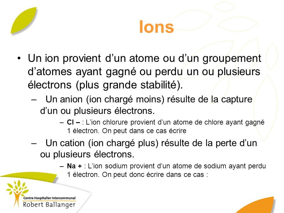 Ions Un ion provient dun atome ou dun groupement datomes ayant gagné ou perdu un ou plusieurs électrons (plus grande stabilité). – Un anion (ion charg