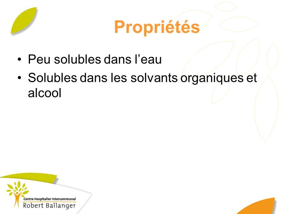 Propriétés Peu solubles dans leau Solubles dans les solvants organiques et alcool