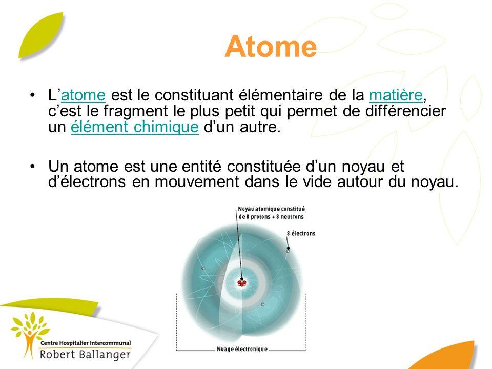 Atome Le noyau de latome est composé de particules appelées nucléons constitués de :particules – protons, chargés positivement, etprotons –de neutrons, électriquement neutres.neutrons Autour du noyau gravitent d autres particules chargées négativement, les électrons –Les électrons dun atome se déplacent à grande vitesse et à grande distance autour du noyau.