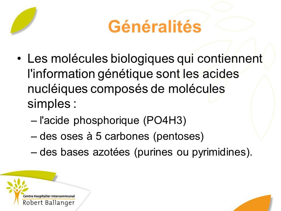 Généralités Les molécules biologiques qui contiennent l'information génétique sont les acides nucléiques composés de molécules simples : –l'acide phos