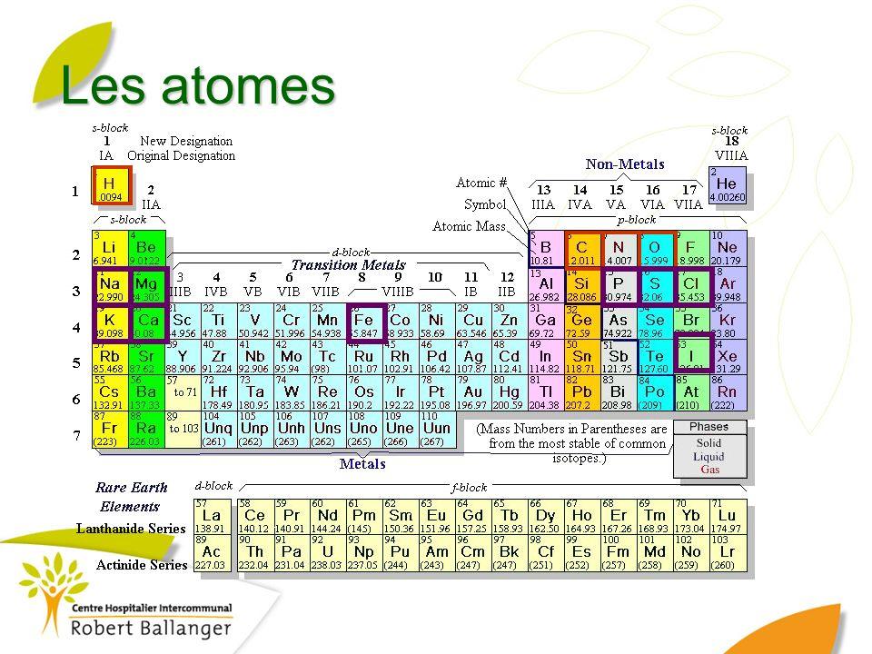 Valence La valence d un atome fixe de façon précise le nombre d atomes auquel cet atome peut se lier...