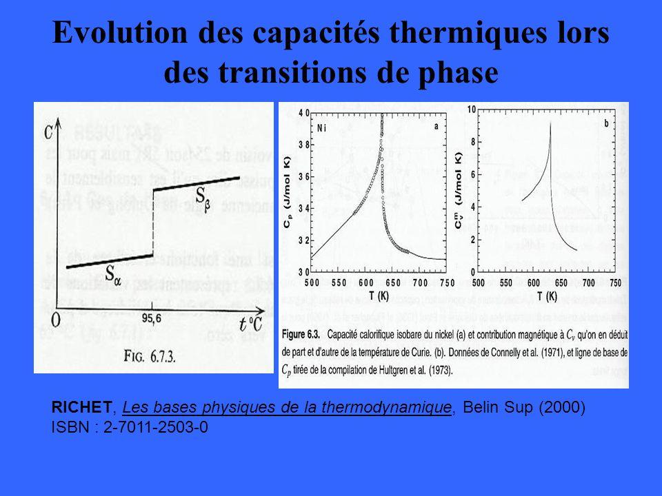 Evolution des capacités thermiques lors des transitions de phase RICHET, Les bases physiques de la thermodynamique, Belin Sup (2000) ISBN : 2-7011-250
