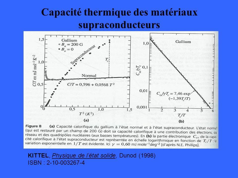 Capacité thermique des matériaux supraconducteurs KITTEL, Physique de létat solide, Dunod (1998) ISBN : 2-10-003267-4