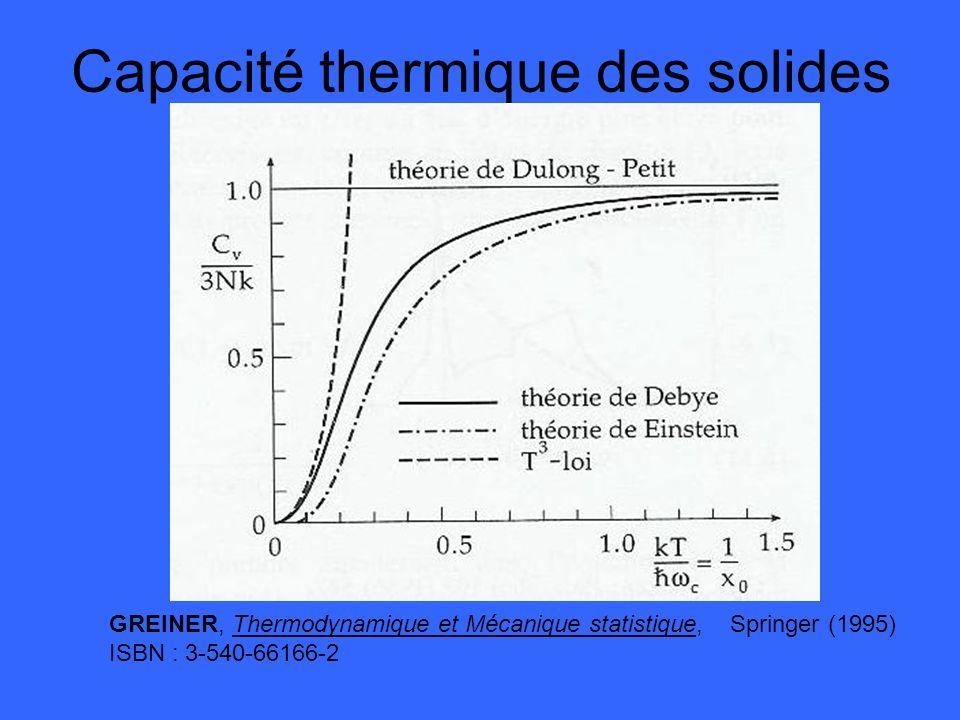 Capacité thermique des solides GREINER, Thermodynamique et Mécanique statistique, Springer (1995) ISBN : 3-540-66166-2