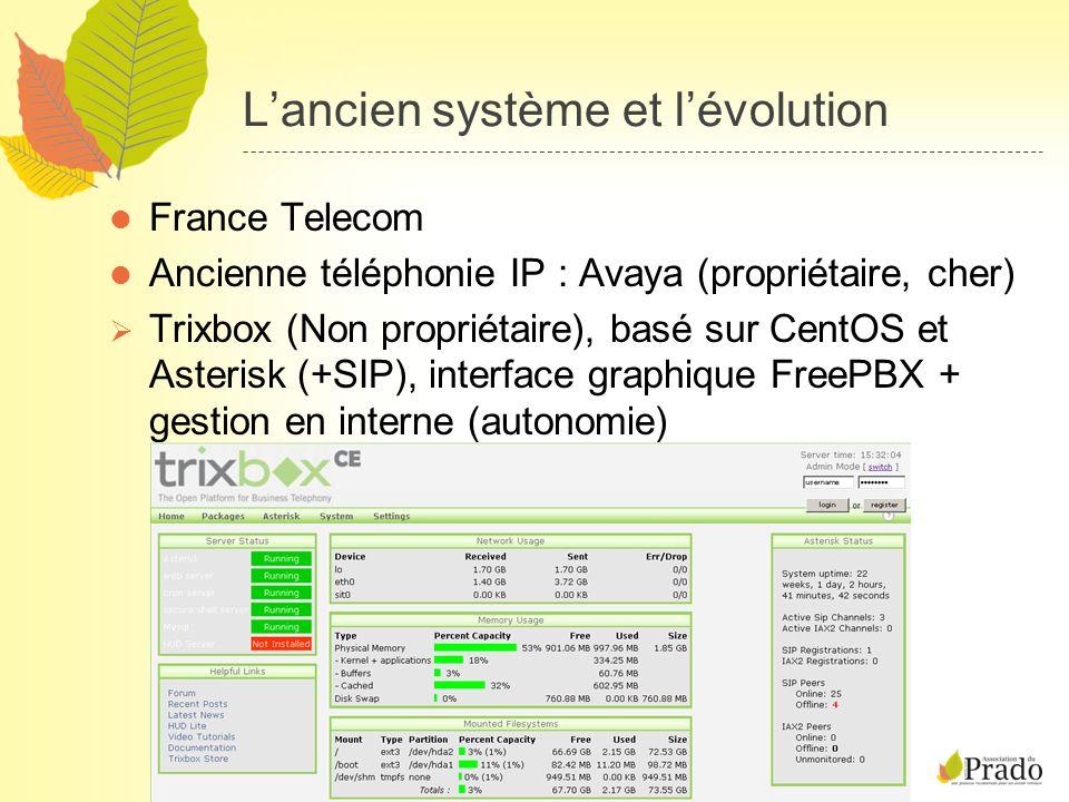 Florian GUTH, GMSI 04/08 Lancien système et lévolution France Telecom Ancienne téléphonie IP : Avaya (propriétaire, cher) Trixbox (Non propriétaire),