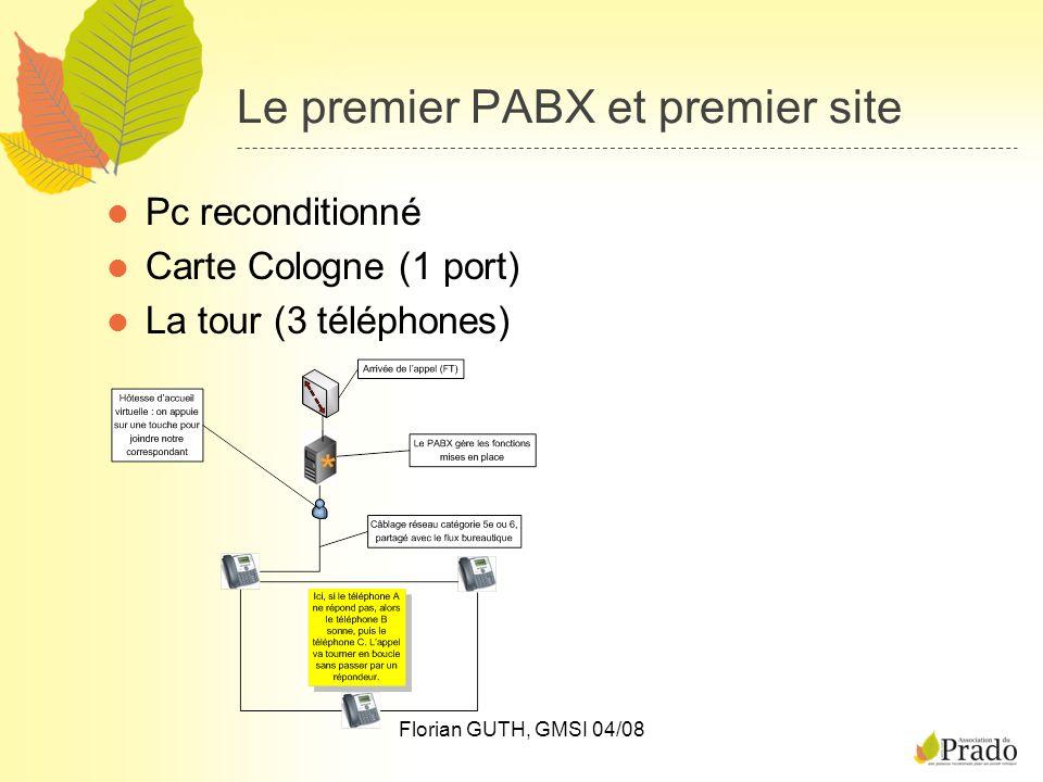 Florian GUTH, GMSI 04/08 Le premier PABX et premier site Pc reconditionné Carte Cologne (1 port) La tour (3 téléphones)