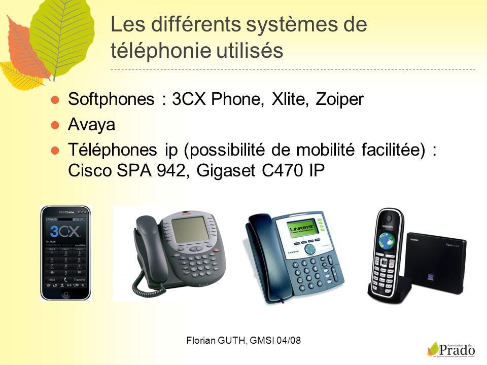 Florian GUTH, GMSI 04/08 Les différents systèmes de téléphonie utilisés Softphones : 3CX Phone, Xlite, Zoiper Avaya Téléphones ip (possibilité de mobi