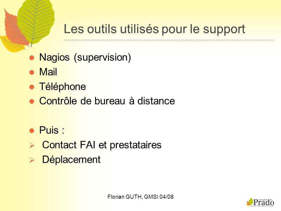 Florian GUTH, GMSI 04/08 Les outils utilisés pour le support Nagios (supervision) Mail Téléphone Contrôle de bureau à distance Puis : Contact FAI et p