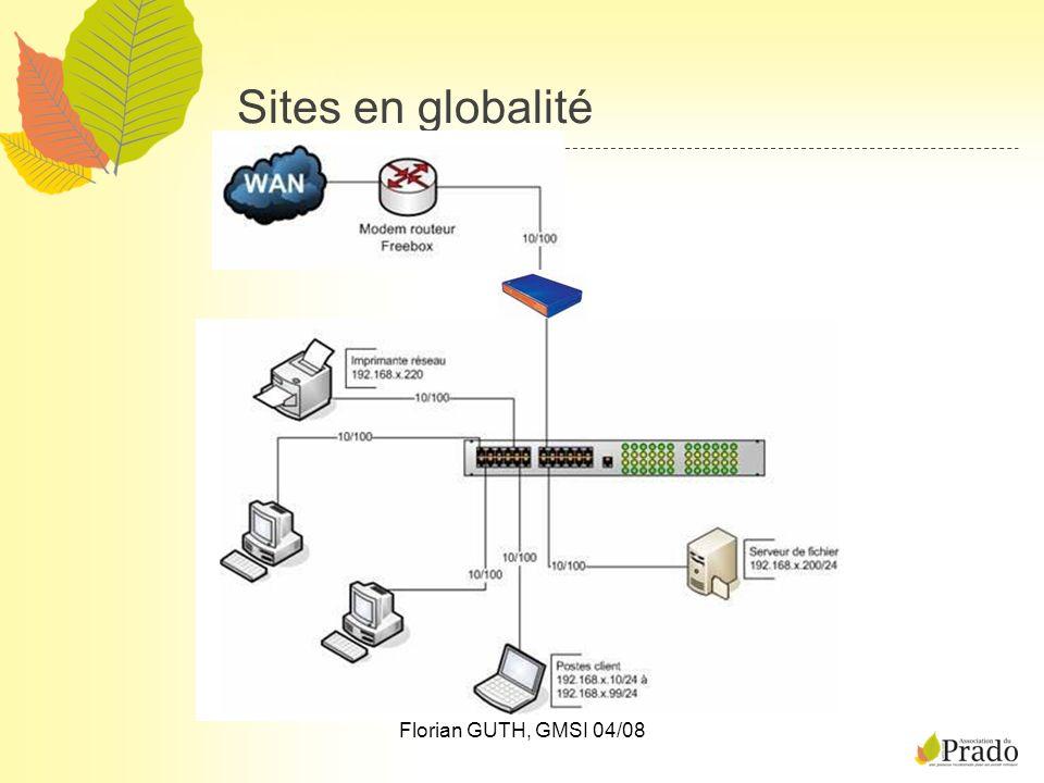 Sites en globalité Florian GUTH, GMSI 04/08