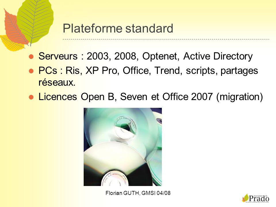 Plateforme standard Serveurs : 2003, 2008, Optenet, Active Directory PCs : Ris, XP Pro, Office, Trend, scripts, partages réseaux. Licences Open B, Sev