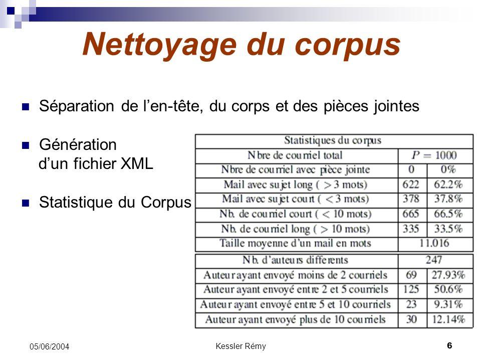 Kessler Rémy6 05/06/2004 Nettoyage du corpus Séparation de len-tête, du corps et des pièces jointes Génération dun fichier XML Statistique du Corpus