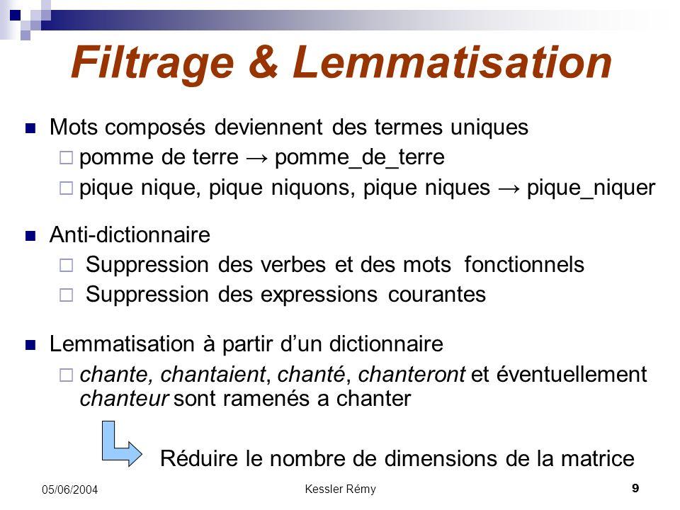 Kessler Rémy9 05/06/2004 Filtrage & Lemmatisation Mots composés deviennent des termes uniques pomme de terre pomme_de_terre pique nique, pique niquons