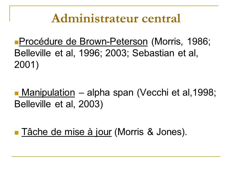 Procédure de Brown-Peterson (Morris, 1986; Belleville et al, 1996; 2003; Sebastian et al, 2001) Manipulation – alpha span (Vecchi et al,1998; Bellevil