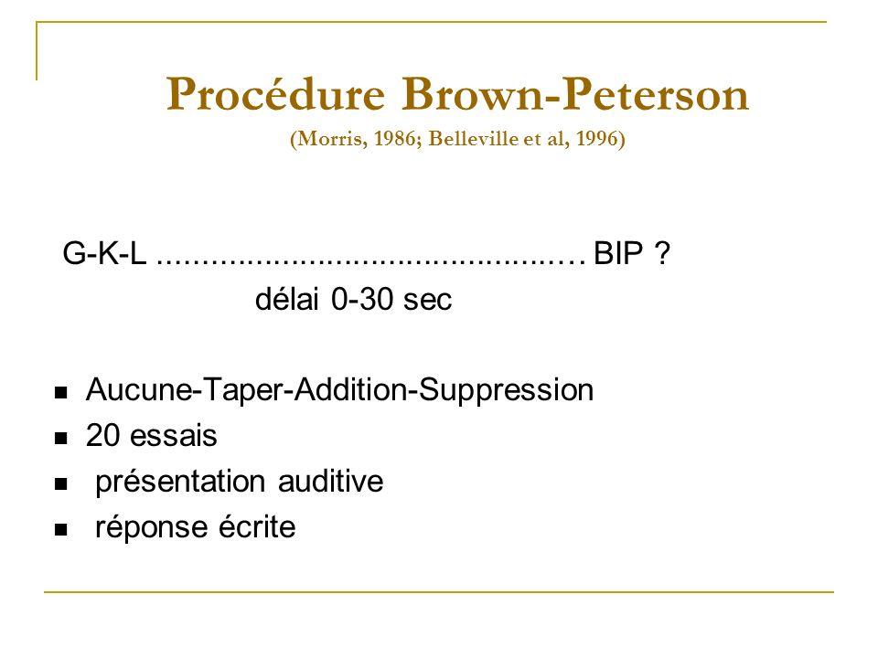 Procédure Brown-Peterson (Morris, 1986; Belleville et al, 1996) G-K-L.............................................… BIP ? délai 0-30 sec Aucune-Taper-