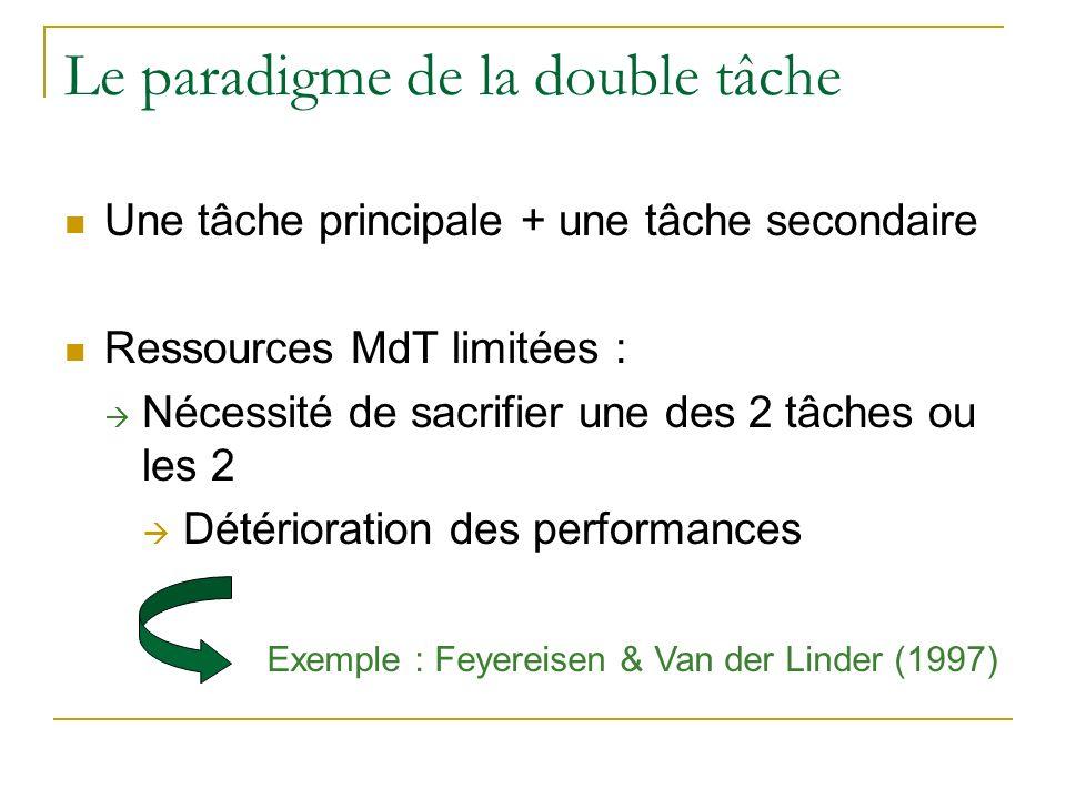 Le paradigme de la double tâche Une tâche principale + une tâche secondaire Ressources MdT limitées : Nécessité de sacrifier une des 2 tâches ou les 2