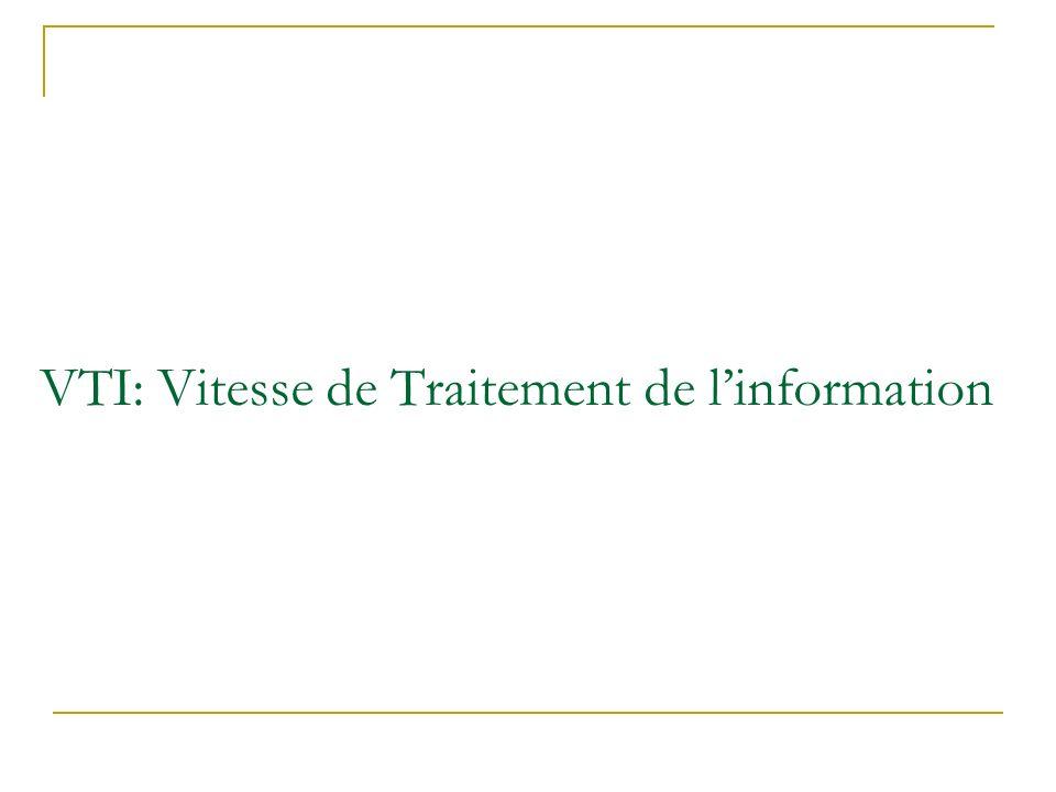 VTI: Vitesse de Traitement de linformation