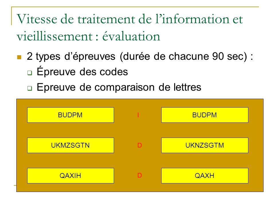 Vitesse de traitement de linformation et vieillissement : évaluation 2 types dépreuves (durée de chacune 90 sec) : Épreuve des codes Epreuve de compar